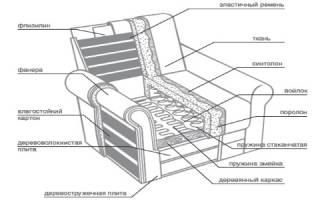 Как реставрировать кресло с деревянными подлокотниками