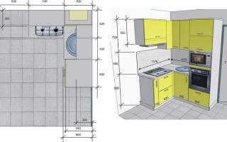 Как самому сделать встроенную кухню