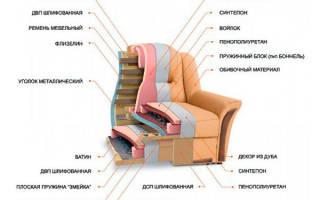 Как избавиться от скрипа дивана