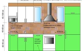 Стандартная ширина кухонной мебели