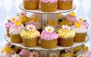 Как сделать подставку под торт своими руками