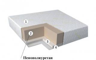 Наполнитель дивана пенополиуретан отзывы