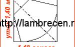 Как рассчитать сколько нужно ткани на шторы