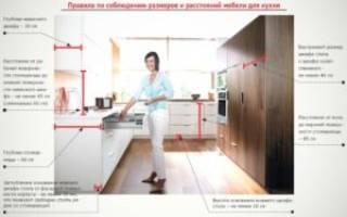 Какая стандартная высота кухонной мебели