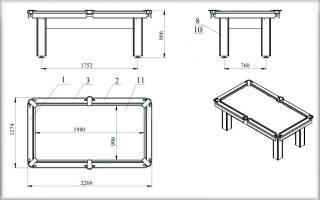 Как самому сделать бильярдный стол