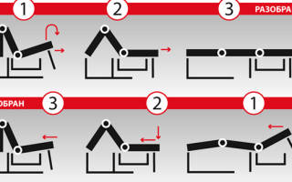 Как разобрать диван аккордеон для перевозки
