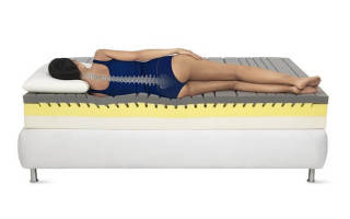 Как правильно подобрать матрас для кровати