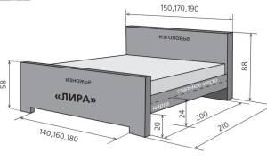 Стандартная длина кровати 2х спальной