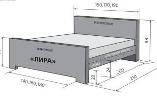 Длина двуспальной кровати стандарт